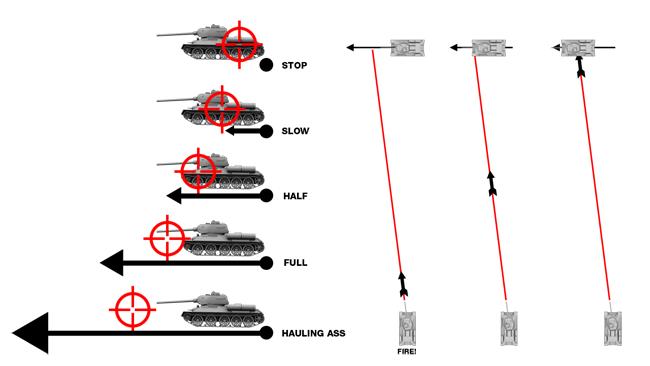 [Obrazek: world-of-tanks_eu_-_poradnik_5_12.png]